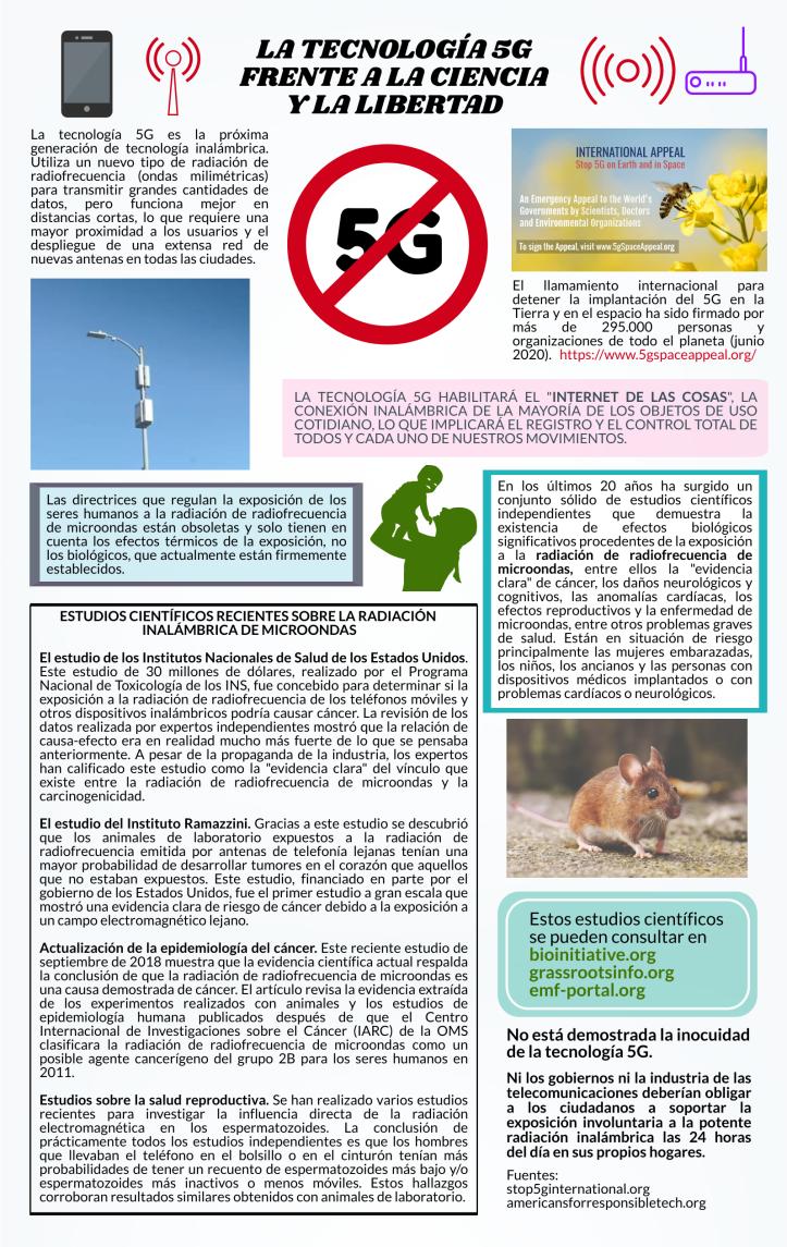 5G Science